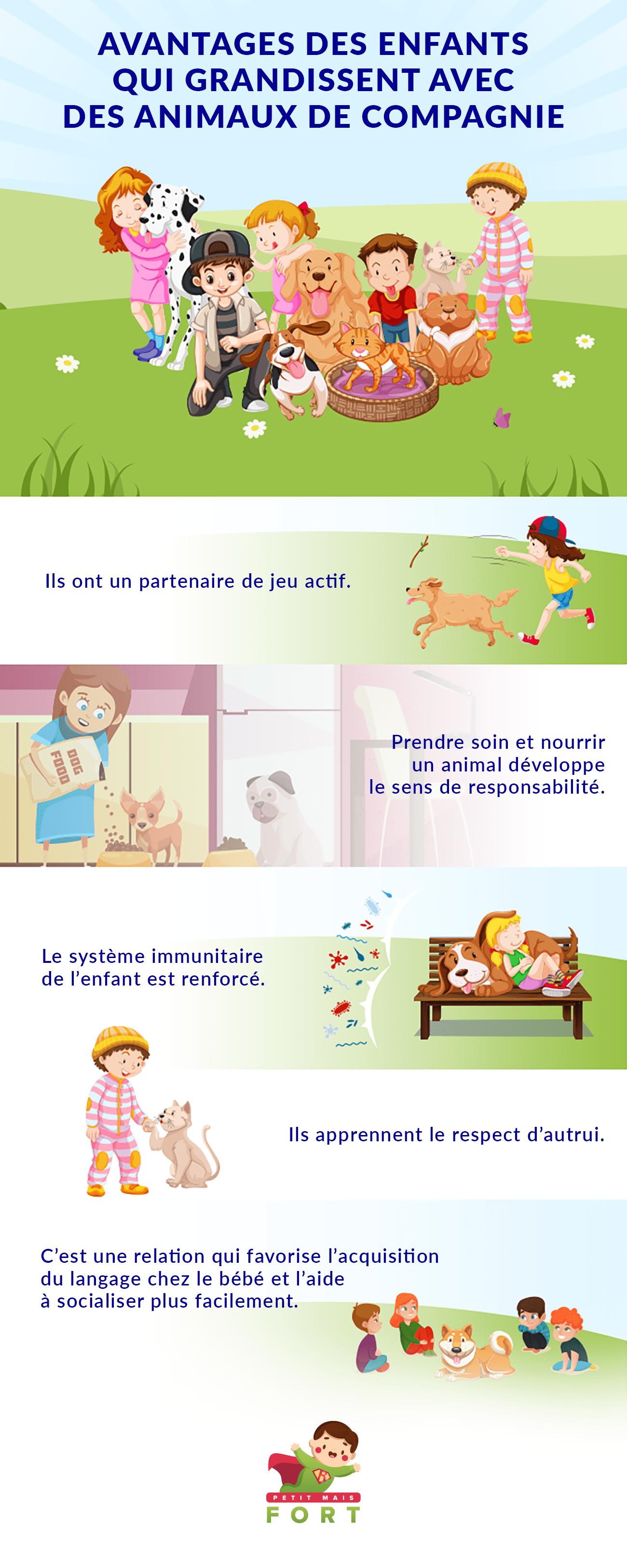 animaux de compagnie et enfants